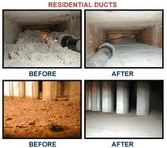 Air Duct Cleaning In Dallas, TX